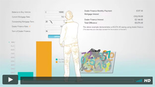 MotoNovo Bike Loan Adviser