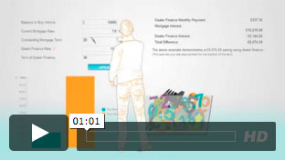 Bike Loan Adviser from MotoNovo Finance